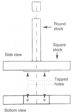 Figure 3: The surface to which the chainsaw bar is bolted.