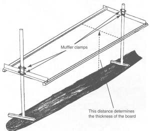 Figure 4: The assembled mill frame is bolted to the chainsaw bar.