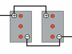 Figure 2: Two 6-volt batteries in parallel provide 700-amp-hour capacity at 6-volts.