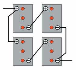 Figure 3: Two sets of two 6-volt batteries wired in series-parallel provide 700-amp-hour capacity at 12 volts.
