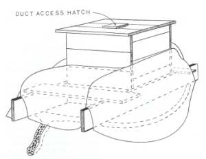 Figure 4. A well box that supports an access hatch above ground level