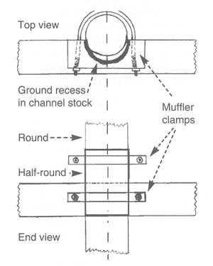 Figure 5: Muffler clamps hold settings to determine thickness of boards.
