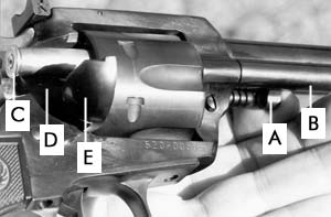 Unloading the 'peacemaker' style single action. Finger pushes rod (A), inside ejector housing (B), forcing spent casing (C), out of cartridge port (D), with loading gate (E) open.