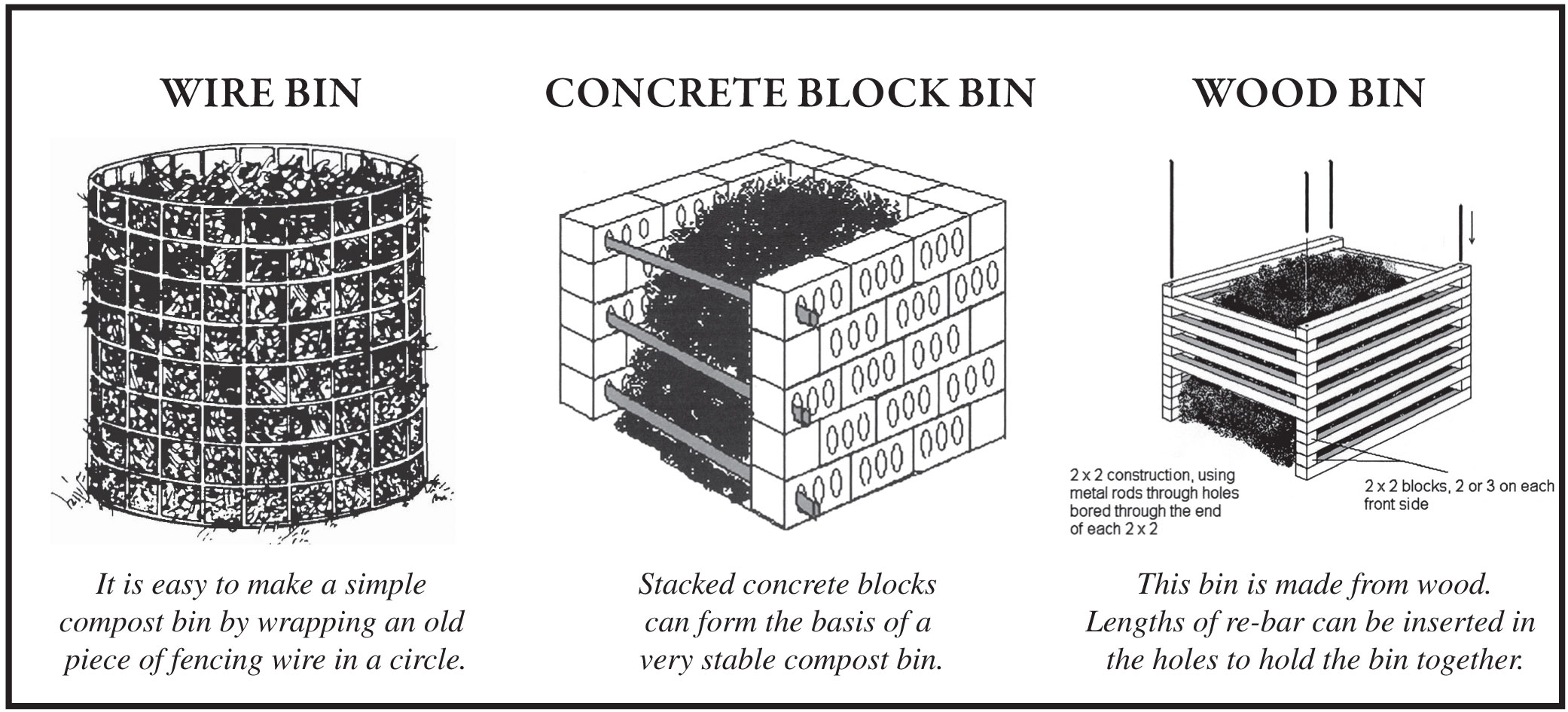 composter designs